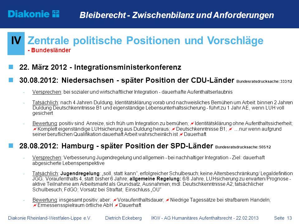 Seite 13 22. März 2012 - Integrationsministerkonferenz 30.08.2012: Niedersachsen - später Position der CDU-Länder Bundesratsdrucksache: 333/12 -Verspr