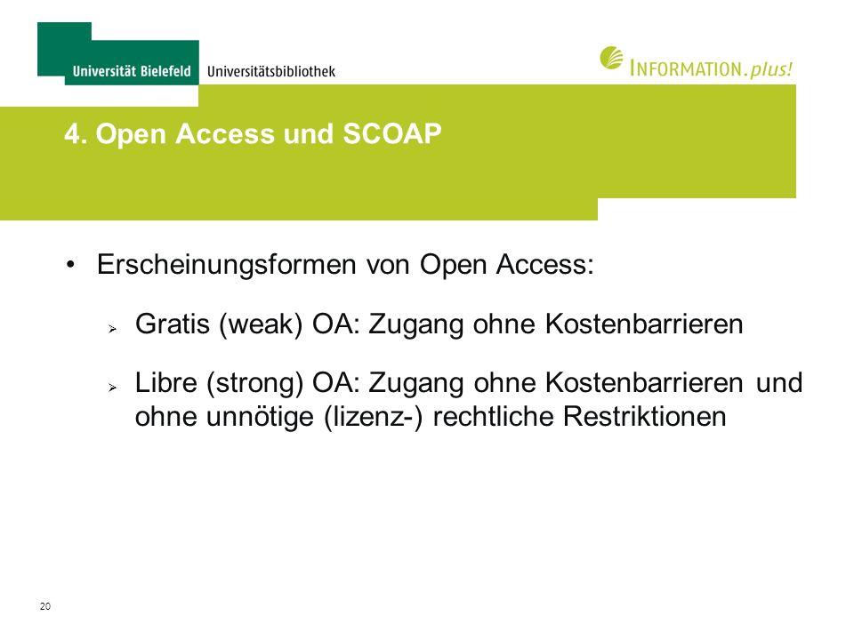 20 4. Open Access und SCOAP Erscheinungsformen von Open Access: Gratis (weak) OA: Zugang ohne Kostenbarrieren Libre (strong) OA: Zugang ohne Kostenbar