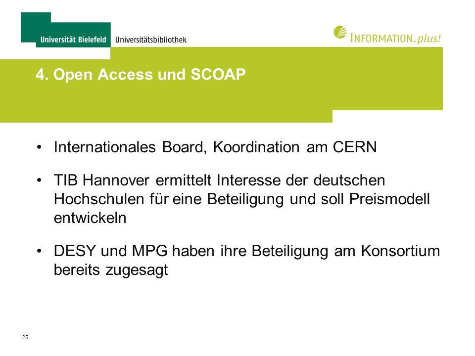 25 4. Open Access und SCOAP Internationales Board, Koordination am CERN TIB Hannover ermittelt Interesse der deutschen Hochschulen für eine Beteiligun