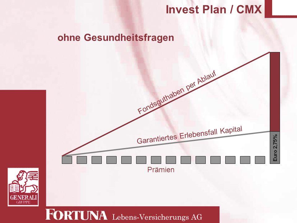 Invest Plan / CMX ohne Gesundheitsfragen Prämien Euro 2,75% Garantiertes Erlebensfall Kapital Fondsguthaben per Ablauf