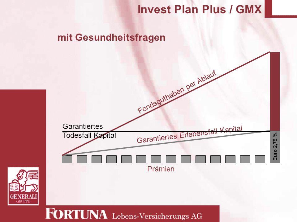 Invest Plan Plus / GMX mit Gesundheitsfragen Prämien Euro 2,75 % Garantiertes Erlebensfall Kapital Fondsguthaben per Ablauf Garantiertes Todesfall Kap