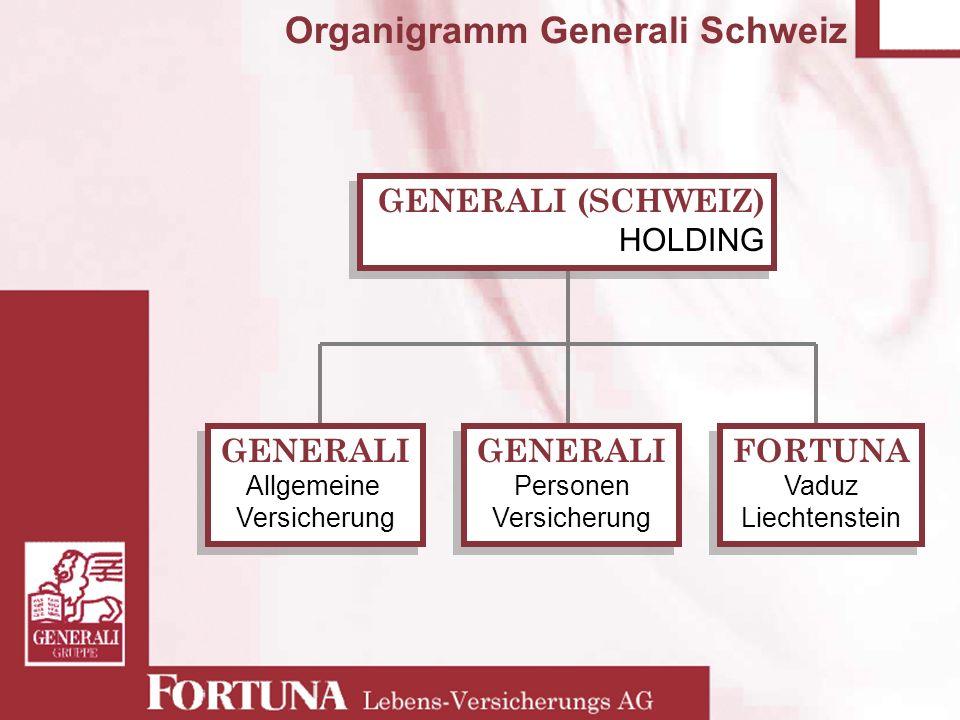 Organigramm Generali Schweiz GENERALI (SCHWEIZ) HOLDING GENERALI Allgemeine Versicherung GENERALI Allgemeine Versicherung GENERALI Personen Versicheru