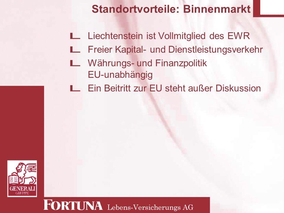 Standortvorteile: Binnenmarkt Liechtenstein ist Vollmitglied des EWR Freier Kapital- und Dienstleistungsverkehr Währungs- und Finanzpolitik EU-unabhän