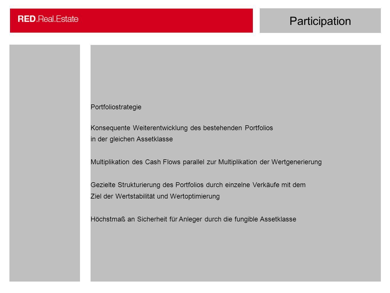 Erhard Reichel Vorsitzender des Aufsichtsrates Geschäftsführender Gesellschafter Engel & Völkers Commercial Dortmund Harald Kahlert Aufsichtsrat Bankd