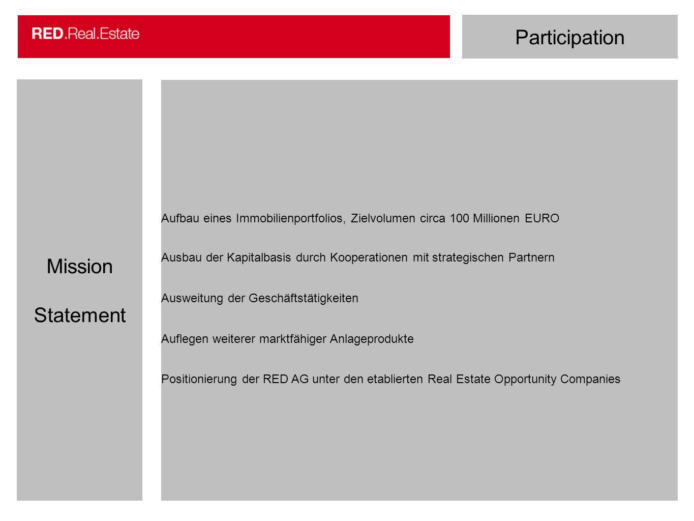 Participation Mission Statement Aufbau eines Immobilienportfolios, Zielvolumen circa 100 Millionen EURO Ausbau der Kapitalbasis durch Kooperationen mi