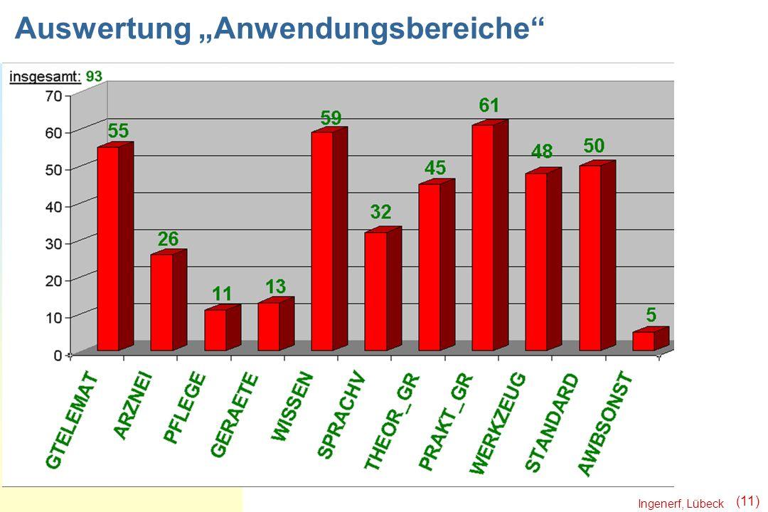 Ingenerf, Lübeck (11) Auswertung Anwendungsbereiche