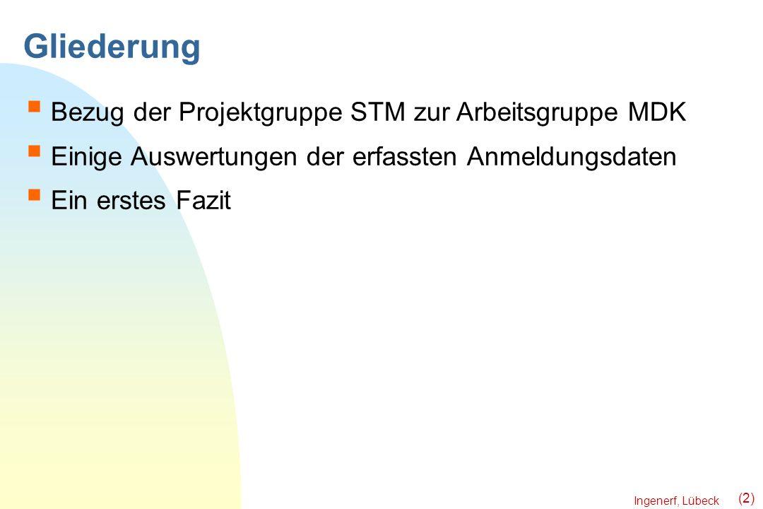 Ingenerf, Lübeck (2) Gliederung Bezug der Projektgruppe STM zur Arbeitsgruppe MDK Einige Auswertungen der erfassten Anmeldungsdaten Ein erstes Fazit