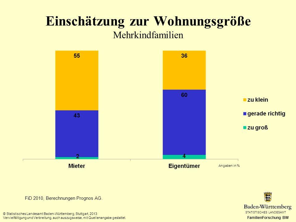 STATISTISCHES LANDESAMT FamilienForschung BW Einschätzung zur Wohnungsgröße Mehrkindfamilien © Statistisches Landesamt Baden-Württemberg, Stuttgart, 2