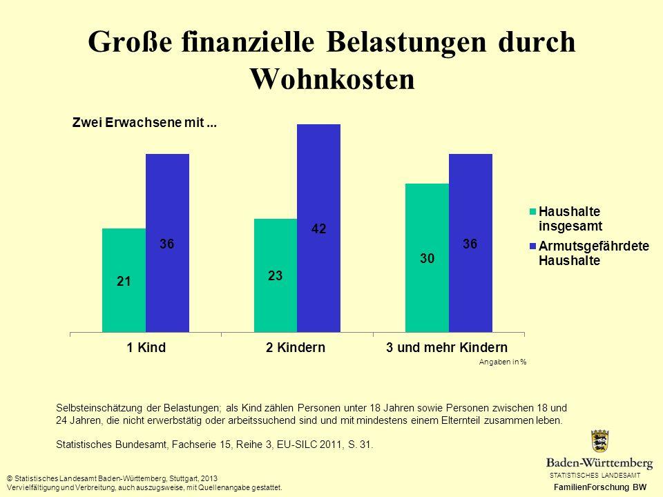 STATISTISCHES LANDESAMT FamilienForschung BW Selbsteinschätzung der Belastungen; als Kind zählen Personen unter 18 Jahren sowie Personen zwischen 18 u
