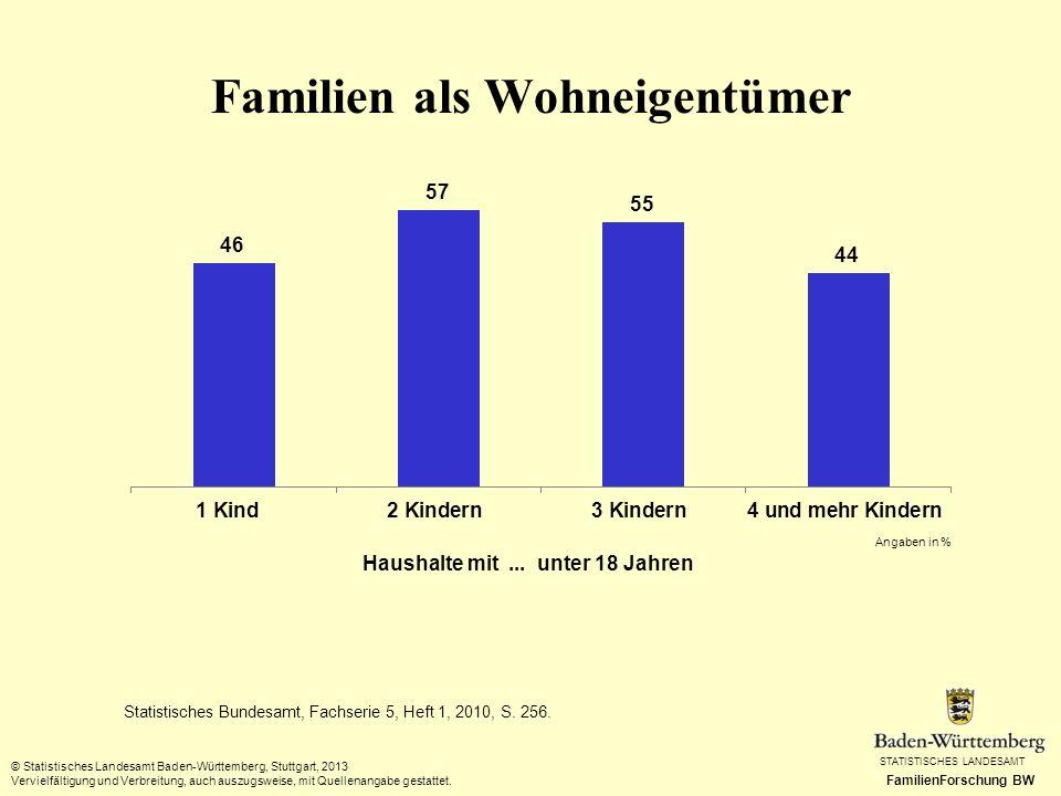 STATISTISCHES LANDESAMT FamilienForschung BW Familien als Wohneigentümer © Statistisches Landesamt Baden-Württemberg, Stuttgart, 2013 Vervielfältigung