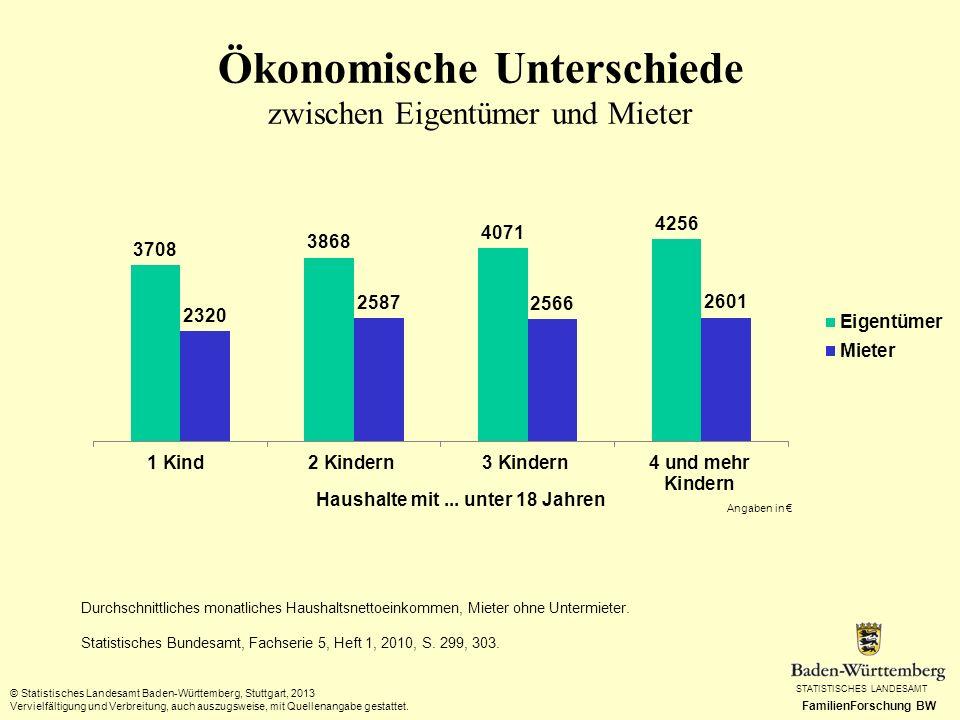 STATISTISCHES LANDESAMT FamilienForschung BW Ökonomische Unterschiede zwischen Eigentümer und Mieter © Statistisches Landesamt Baden-Württemberg, Stut