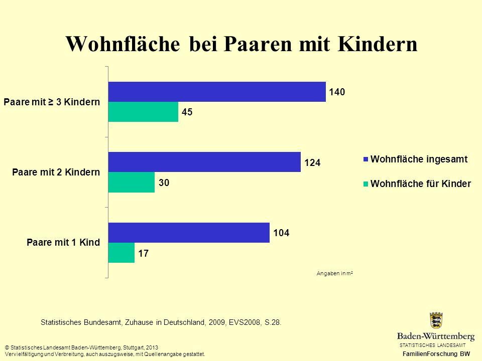 STATISTISCHES LANDESAMT FamilienForschung BW Wohnfläche bei Paaren mit Kindern © Statistisches Landesamt Baden-Württemberg, Stuttgart, 2013 Vervielfäl