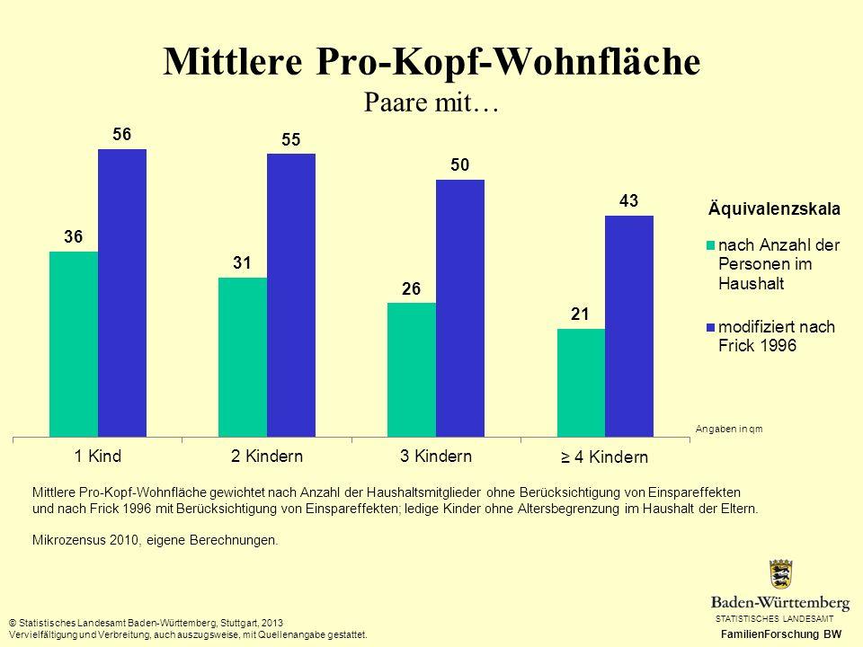 STATISTISCHES LANDESAMT FamilienForschung BW Mittlere Pro-Kopf-Wohnfläche Paare mit… © Statistisches Landesamt Baden-Württemberg, Stuttgart, 2013 Verv
