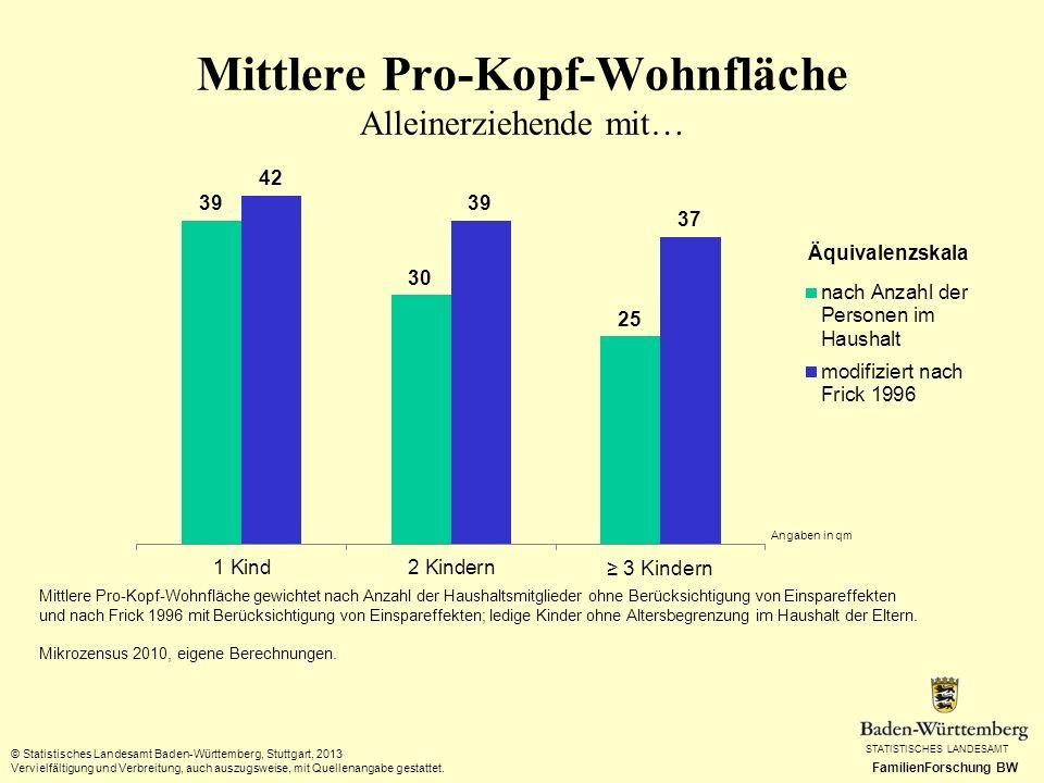 STATISTISCHES LANDESAMT FamilienForschung BW Mittlere Pro-Kopf-Wohnfläche Alleinerziehende mit… © Statistisches Landesamt Baden-Württemberg, Stuttgart