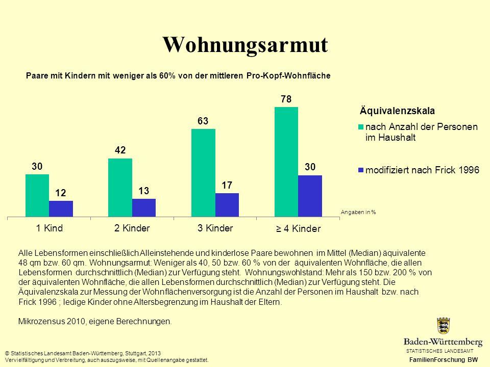 STATISTISCHES LANDESAMT FamilienForschung BW Wohnungsarmut © Statistisches Landesamt Baden-Württemberg, Stuttgart, 2013 Vervielfältigung und Verbreitung, auch auszugsweise, mit Quellenangabe gestattet.