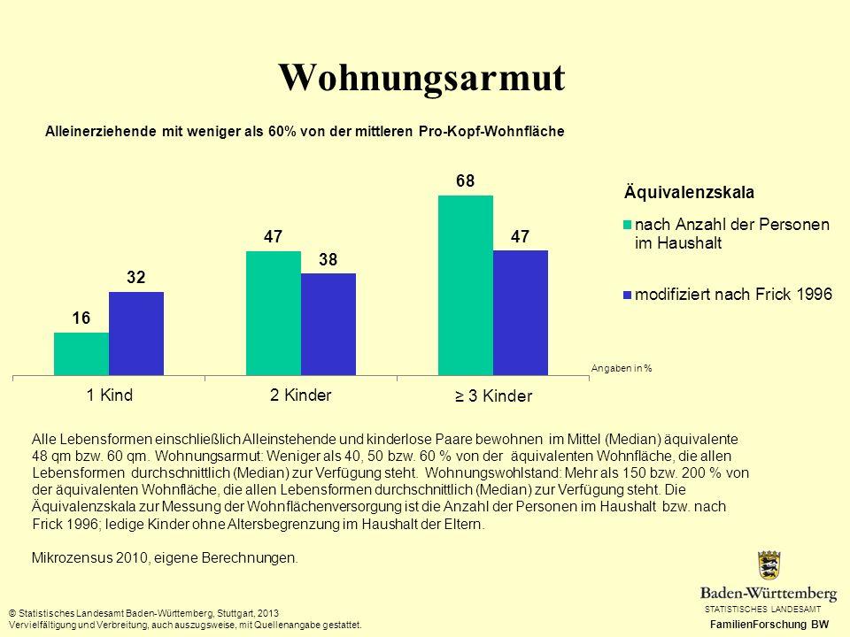 STATISTISCHES LANDESAMT FamilienForschung BW Wohnungsarmut und Wohnungswohlstand Paare mit … © Statistisches Landesamt Baden-Württemberg, Stuttgart, 2013 Vervielfältigung und Verbreitung, auch auszugsweise, mit Quellenangabe gestattet.