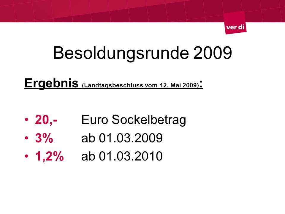 Besoldungsrunde 2009 Ergebnis (Landtagsbeschluss vom 12. Mai 2009) : 20,-Euro Sockelbetrag 3% ab 01.03.2009 1,2% ab 01.03.2010