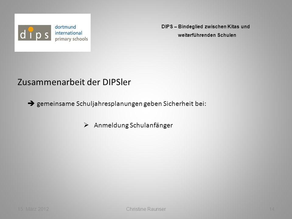 Zusammenarbeit der DIPSler 15. März 2012Christine Raunser14 DIPS – Bindeglied zwischen Kitas und weiterführenden Schulen gemeinsame Schuljahresplanung