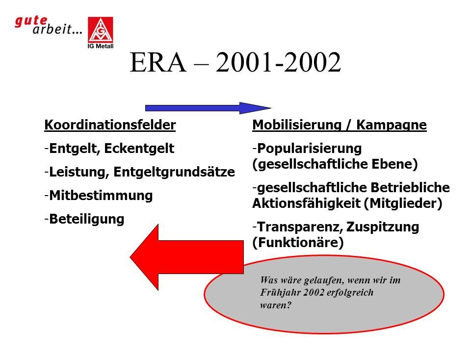ERA – 2001-2002 Koordinationsfelder -Entgelt, Eckentgelt -Leistung, Entgeltgrundsätze -Mitbestimmung -Beteiligung Mobilisierung / Kampagne -Popularisi