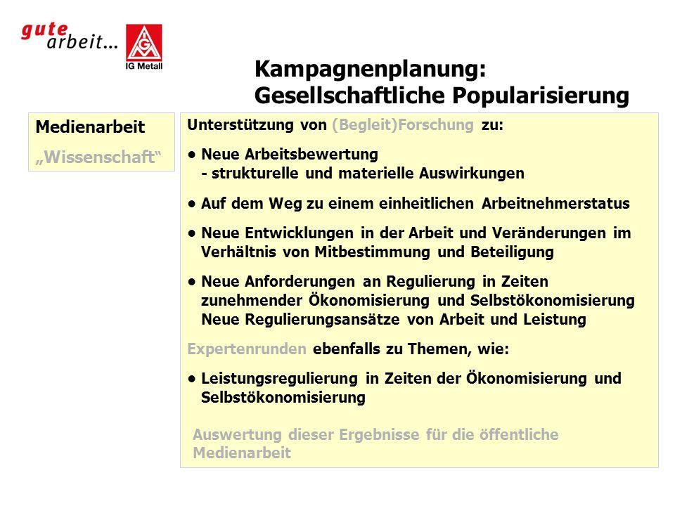 Kampagnenplanung: Gesellschaftliche Popularisierung Medienarbeit Wissenschaft Unterstützung von (Begleit)Forschung zu: Neue Arbeitsbewertung - struktu
