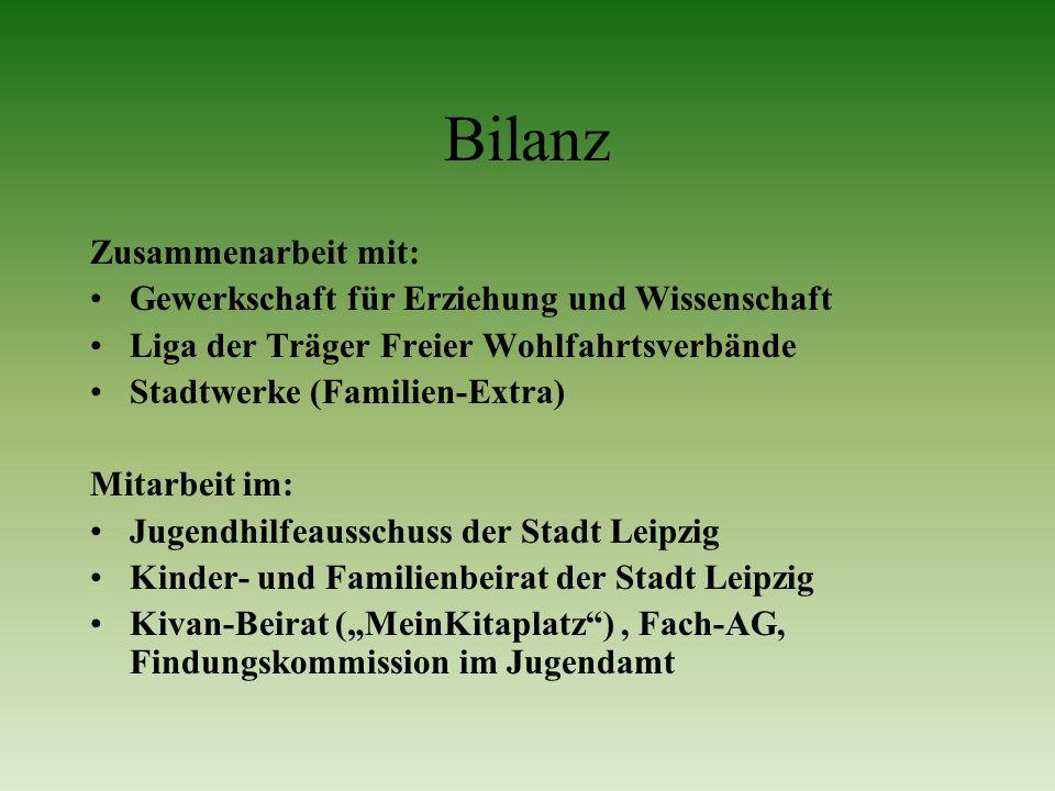Bilanz Zusammenarbeit mit: Gewerkschaft für Erziehung und Wissenschaft Liga der Träger Freier Wohlfahrtsverbände Stadtwerke (Familien-Extra) Mitarbeit