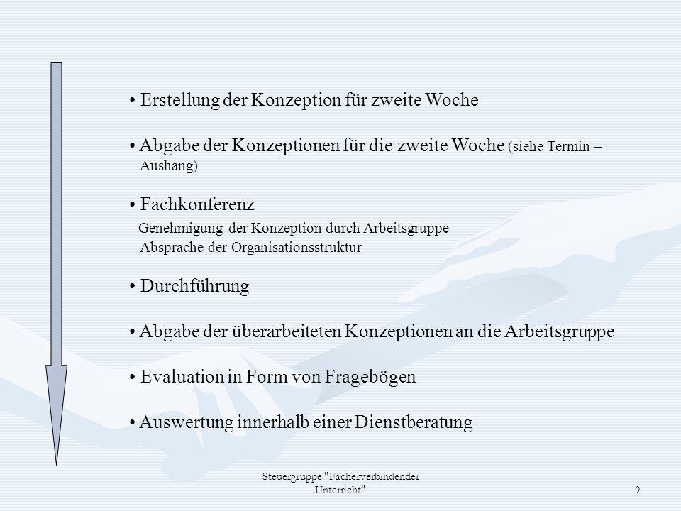 Steuergruppe Fächerverbindender Unterricht 20 Fragen zur Diskussion Ausweisung des fvU auf dem Zeugnis.