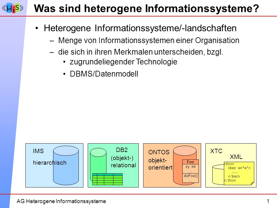 4AG Heterogene Informationssysteme zugrundeliegender Technologie DBMS/Datenmodell Strukturierung Was sind heterogene Informationssysteme.