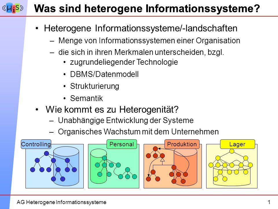 6AG Heterogene Informationssysteme –Unabhängige Entwicklung der Systeme –Organisches Wachstum mit dem Unternehmen Was sind heterogene Informationssyst
