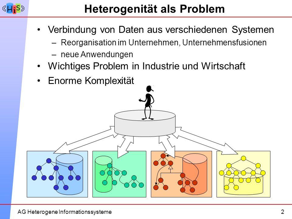 7AG Heterogene Informationssysteme Heterogenität als Problem Verbindung von Daten aus verschiedenen Systemen 2 Wichtiges Problem in Industrie und Wirt