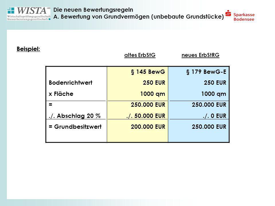 Die neuen Bewertungsregeln A. Bewertung von Grundvermögen (unbebaute Grundstücke) Beispiel: Bodenrichtwert x Fläche =./. Abschlag 20 % = Grundbesitzwe