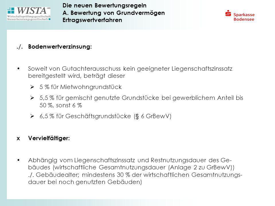 Die neuen Bewertungsregeln A. Bewertung von Grundvermögen Ertragswertverfahren./.Bodenwertverzinsung: Soweit von Gutachterausschuss kein geeigneter Li