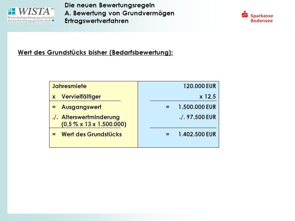Die neuen Bewertungsregeln A. Bewertung von Grundvermögen Ertragswertverfahren Wert des Grundstücks bisher (Bedarfsbewertung): Jahresmiete x Vervielfä