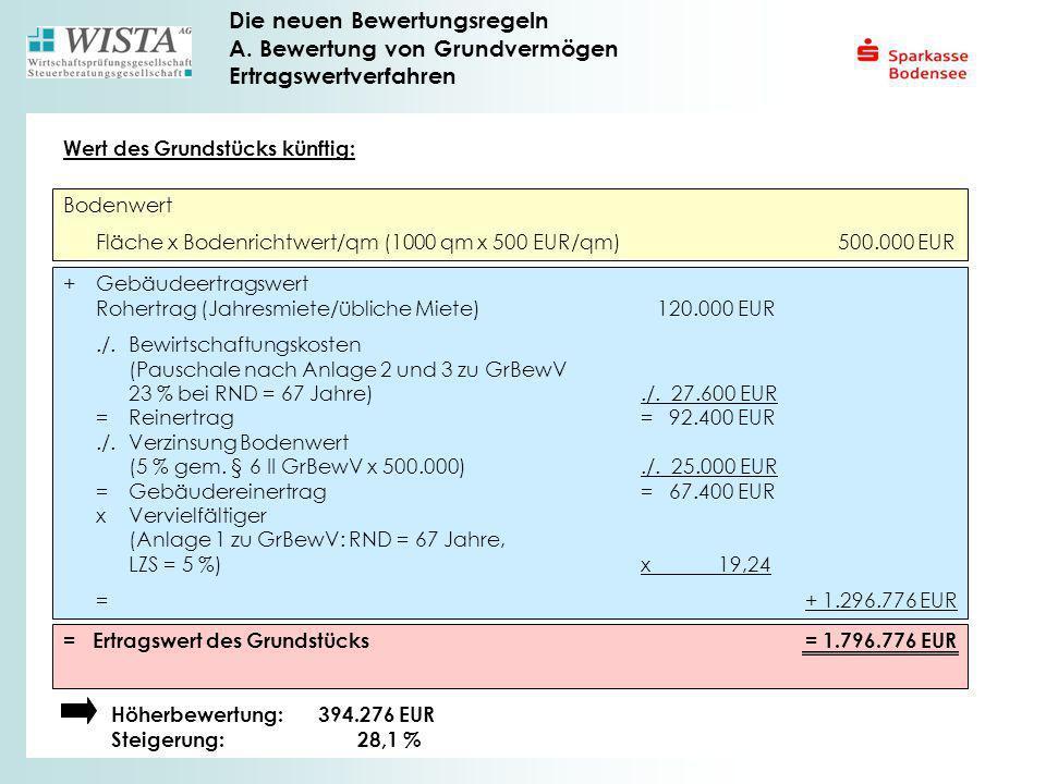 Die neuen Bewertungsregeln A. Bewertung von Grundvermögen Ertragswertverfahren +Gebäudeertragswert Rohertrag (Jahresmiete/übliche Miete) 120.000 EUR./