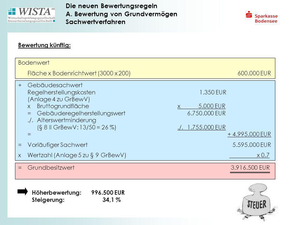 Die neuen Bewertungsregeln A. Bewertung von Grundvermögen Sachwertverfahren Bodenwert Fläche x Bodenrichtwert (3000 x 200) 600.000 EUR Höherbewertung: