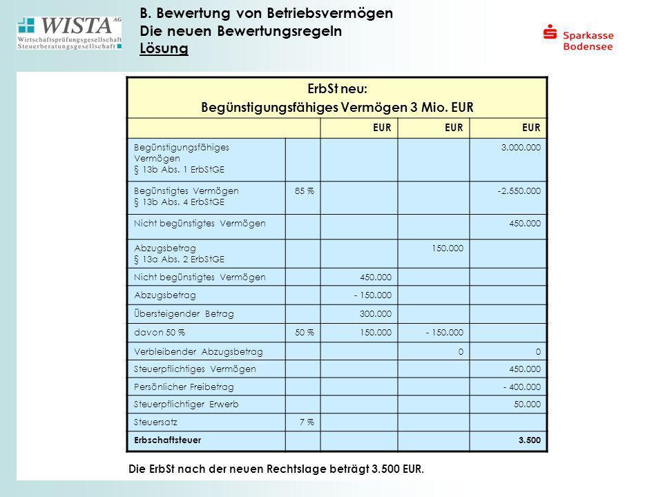ErbSt neu: Begünstigungsfähiges Vermögen 3 Mio. EUR EUR Begünstigungsfähiges Vermögen § 13b Abs. 1 ErbStGE 3.000.000 Begünstigtes Vermögen § 13b Abs.