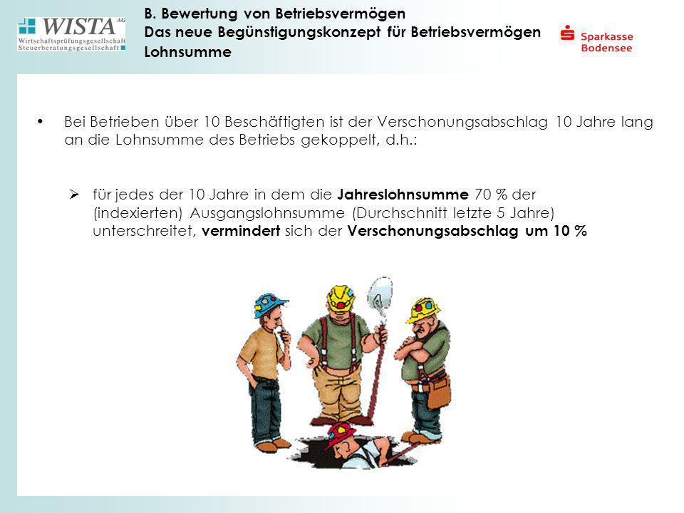 B. Bewertung von Betriebsvermögen Das neue Begünstigungskonzept für Betriebsvermögen Lohnsumme Bei Betrieben über 10 Beschäftigten ist der Verschonung