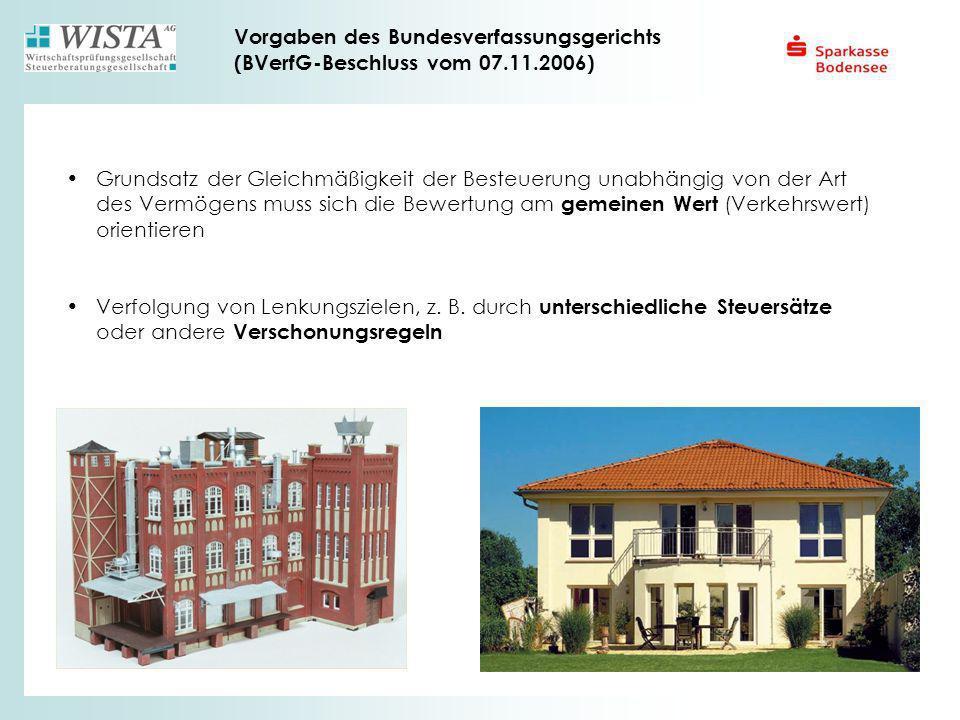 Vorgaben des Bundesverfassungsgerichts (BVerfG-Beschluss vom 07.11.2006) Grundsatz der Gleichmäßigkeit der Besteuerung unabhängig von der Art des Verm
