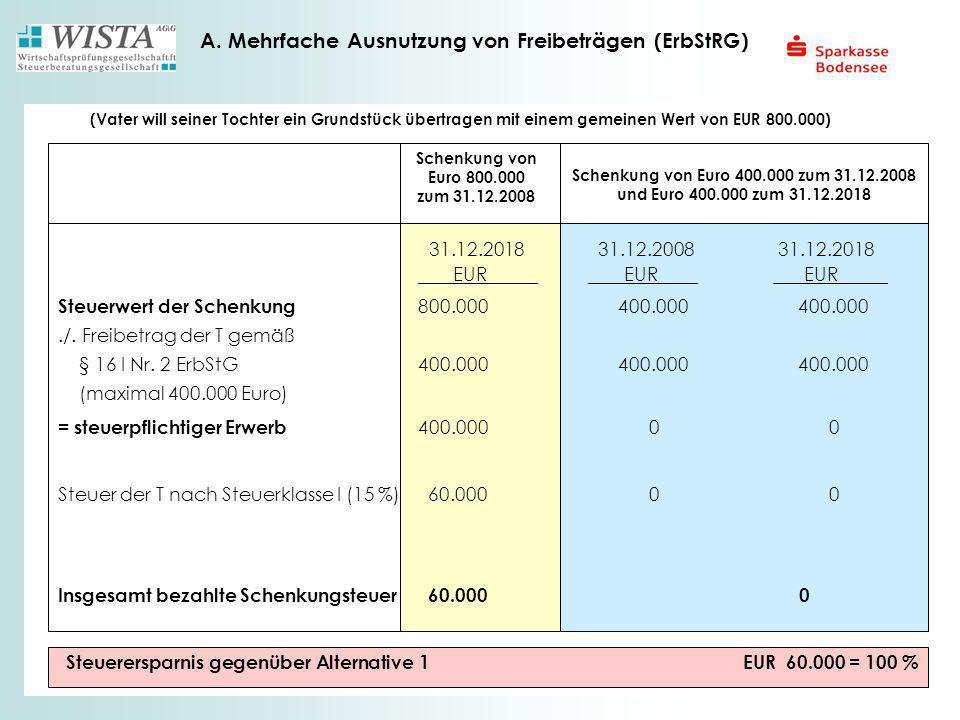 31.12.2018 31.12.2008 31.12.2018 EUR EUR EUR Steuerwert der Schenkung 800.000 400.000400.000./. Freibetrag der T gemäß § 16 I Nr. 2 ErbStG400.000 400.