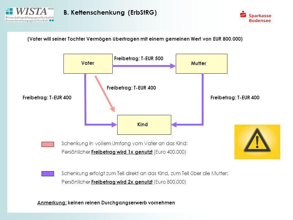 Vater Mutter Kind Freibetrag: T-EUR 500 Freibetrag: T-EUR 400 Schenkung erfolgt zum Teil direkt an das Kind, zum Teil über die Mutter: Persönlicher Fr
