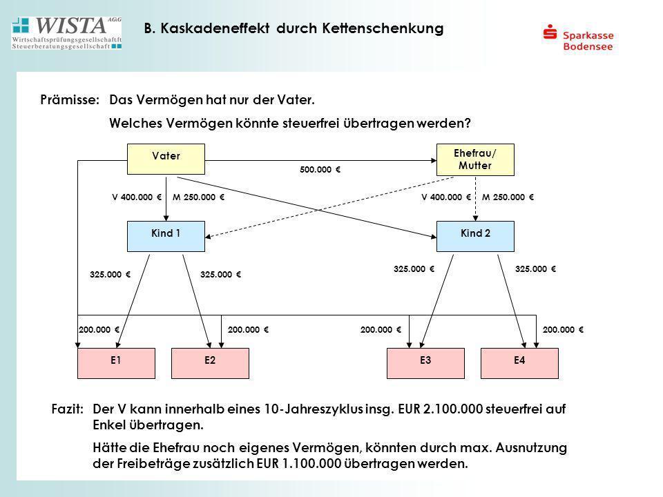 B. Kaskadeneffekt durch Kettenschenkung Prämisse:Das Vermögen hat nur der Vater. Welches Vermögen könnte steuerfrei übertragen werden? Fazit:Der V kan