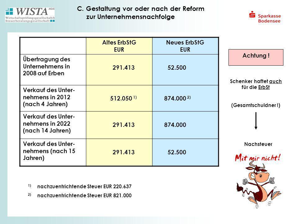 C. Gestaltung vor oder nach der Reform zur Unternehmensnachfolge Altes ErbStG EUR Neues ErbStG EUR Übertragung des Unternehmens in 2008 auf Erben 291.