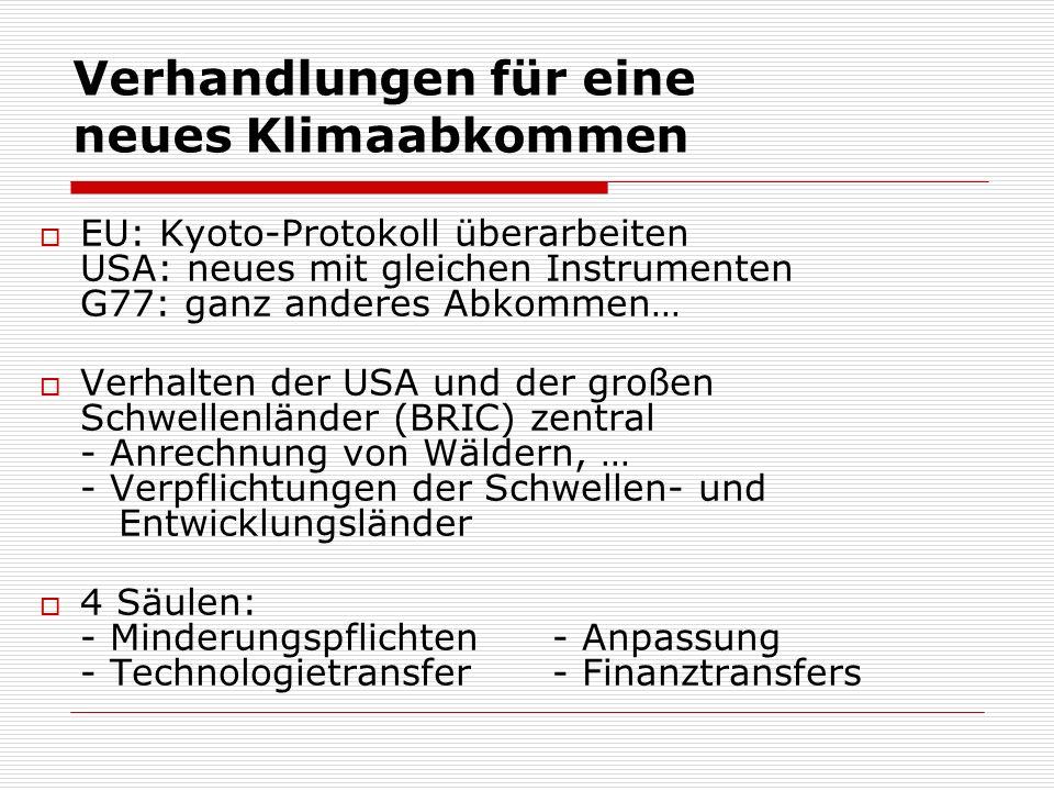 Verhandlungen für eine neues Klimaabkommen EU: Kyoto-Protokoll überarbeiten USA: neues mit gleichen Instrumenten G77: ganz anderes Abkommen… Verhalten der USA und der großen Schwellenländer (BRIC) zentral - Anrechnung von Wäldern, … - Verpflichtungen der Schwellen- und Entwicklungsländer 4 Säulen: - Minderungspflichten - Anpassung - Technologietransfer - Finanztransfers