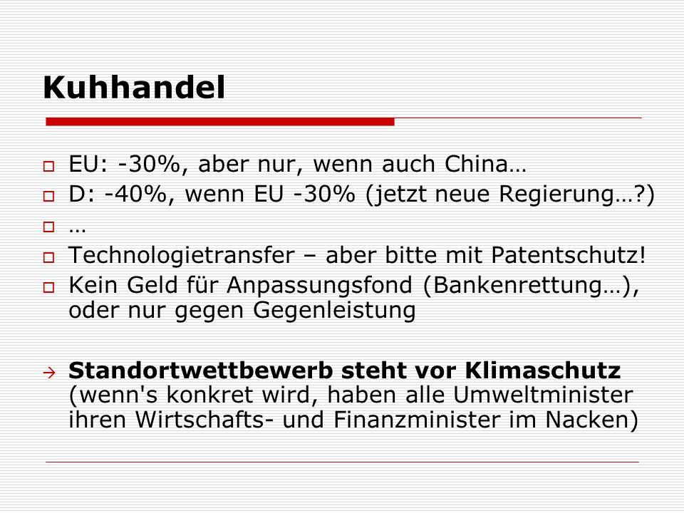 Kuhhandel EU: -30%, aber nur, wenn auch China… D: -40%, wenn EU -30% (jetzt neue Regierung… ) … Technologietransfer – aber bitte mit Patentschutz.