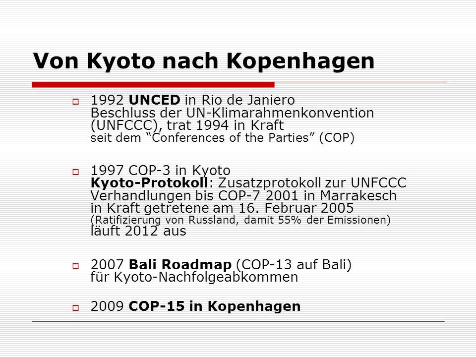 Von Kyoto nach Kopenhagen 1992 UNCED in Rio de Janiero Beschluss der UN-Klimarahmenkonvention (UNFCCC), trat 1994 in Kraft seit dem Conferences of the Parties (COP) 1997 COP-3 in Kyoto Kyoto-Protokoll: Zusatzprotokoll zur UNFCCC Verhandlungen bis COP-7 2001 in Marrakesch in Kraft getretene am 16.
