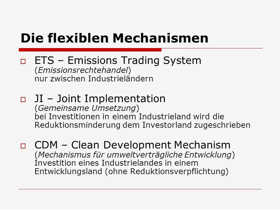 Die flexiblen Mechanismen ETS – Emissions Trading System (Emissionsrechtehandel) nur zwischen Industrieländern JI – Joint Implementation (Gemeinsame Umsetzung) bei Investitionen in einem Industrieland wird die Reduktionsminderung dem Investorland zugeschrieben CDM – Clean Development Mechanism (Mechanismus für umweltverträgliche Entwicklung) Investition eines Industrielandes in einem Entwicklungsland (ohne Reduktionsverpflichtung)