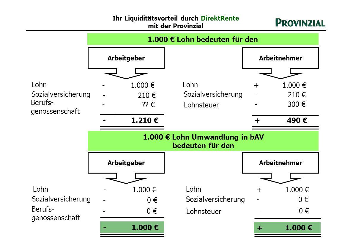 Ihr Liquiditätsvorteil durch DirektRente mit der Provinzial ArbeitnehmerArbeitgeber 1.000 Lohn bedeuten für den Sozialversicherung - 210 Berufs- genos