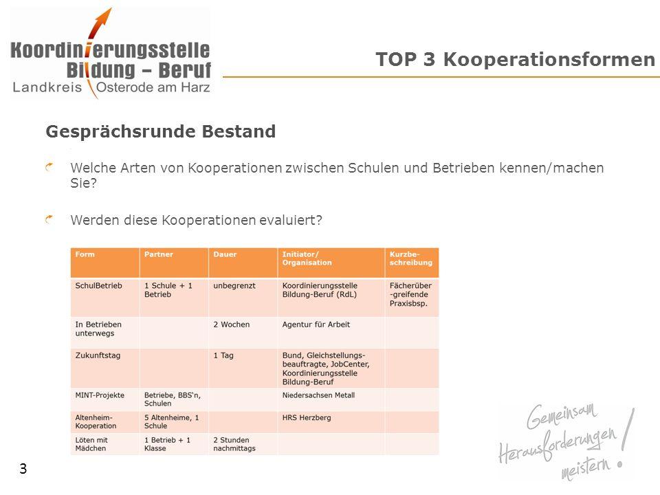 TOP 3 Kooperationsformen Gesprächsrunde Bestand Welche Arten von Kooperationen zwischen Schulen und Betrieben kennen/machen Sie? Werden diese Kooperat