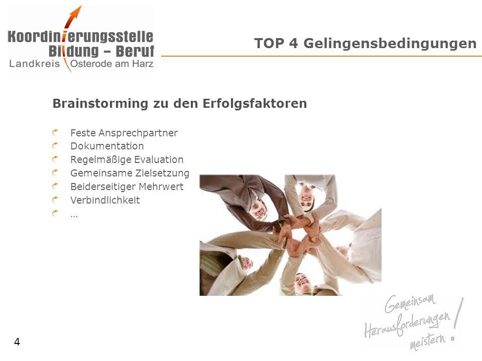 TOP 4 Gelingensbedingungen 4 Brainstorming zu den Erfolgsfaktoren Feste Ansprechpartner Dokumentation Regelmäßige Evaluation Gemeinsame Zielsetzung Be