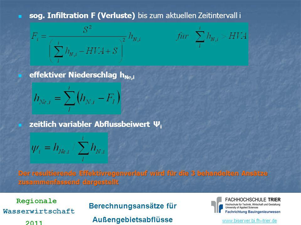 www.biserver.bi.fhwww.biserver.bi.fh–trier.de Regionale Wasserwirtschaft 2011 Berechnungsansätze für Außengebietsabflüsse sog. Infiltration F (Verlust