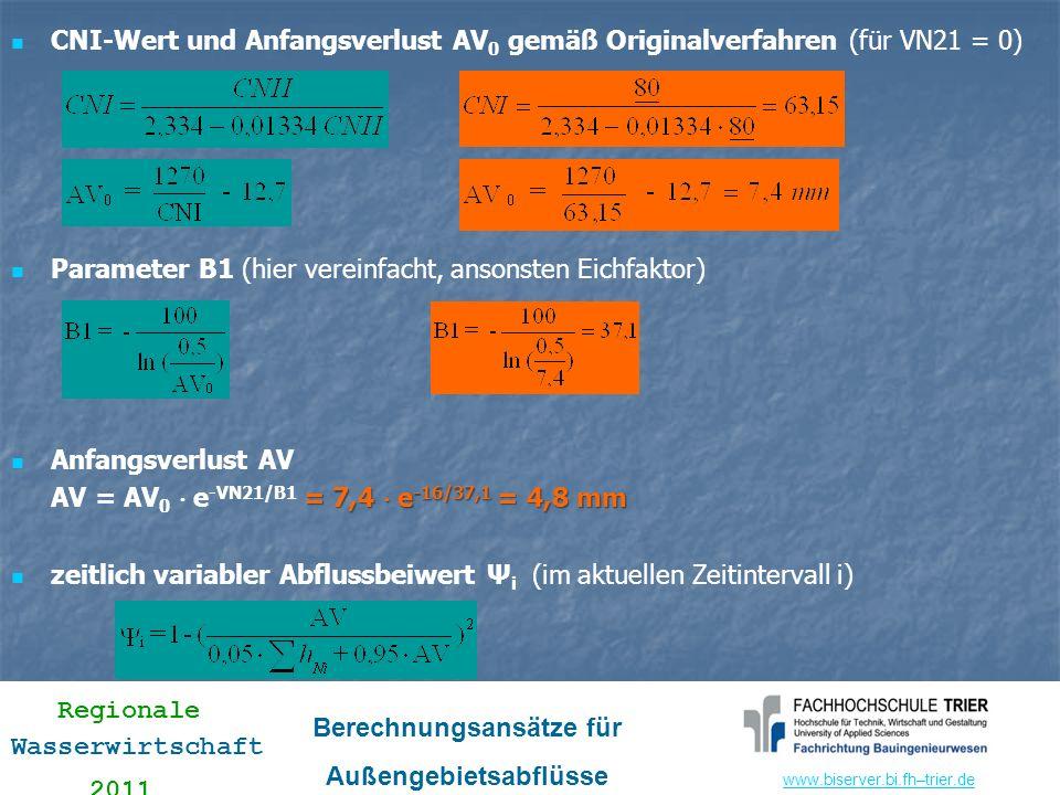 www.biserver.bi.fhwww.biserver.bi.fh–trier.de Regionale Wasserwirtschaft 2011 Berechnungsansätze für Außengebietsabflüsse CNI-Wert und Anfangsverlust